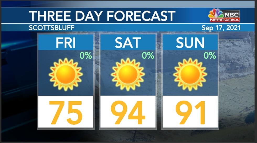 Weekend outlook for Scottsbluff