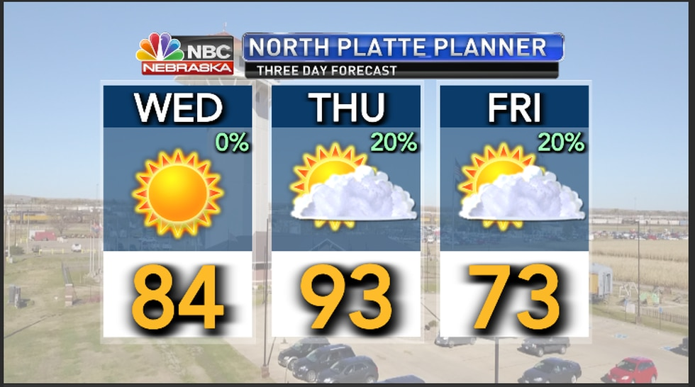 Sunny and dry North Platte the next few days