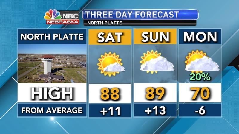 Warm weekend...Cooler next week.