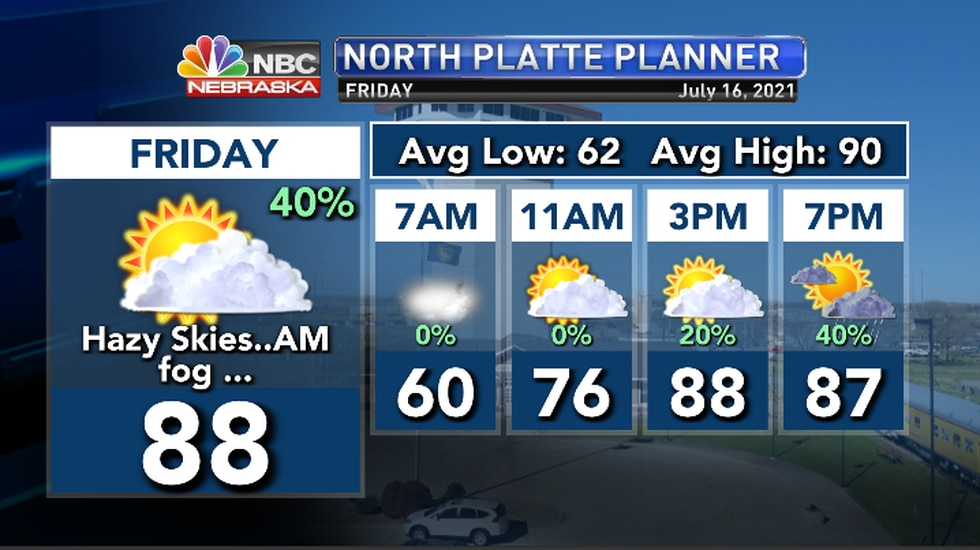 Some patchy fog possible early.  Hazy sky with warm temperatures and storm chances by evening.