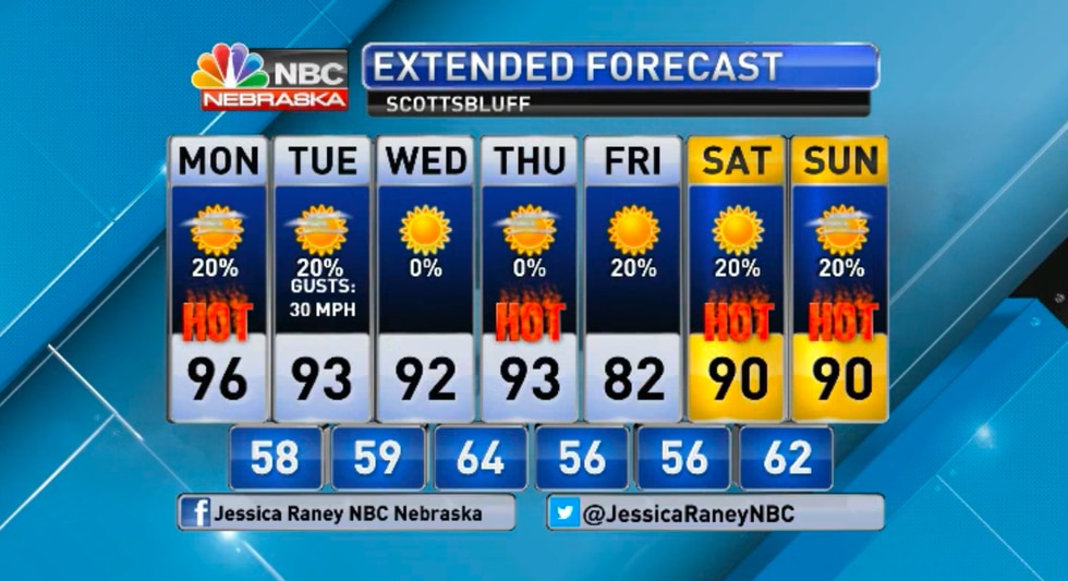 Temperatures continue to be warm throughout the next 7 days.