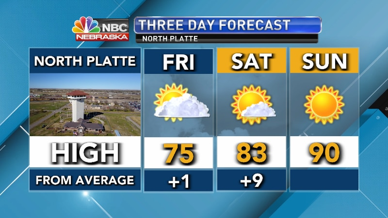 Briefly cooler Friday then warming up for the weekend..