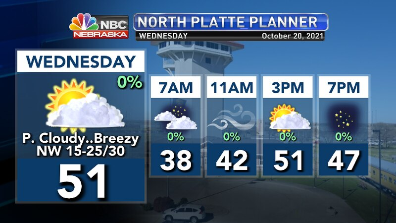 Take a jacket with you it will be a brisk day with temperatures  in the low 50s and breezy...