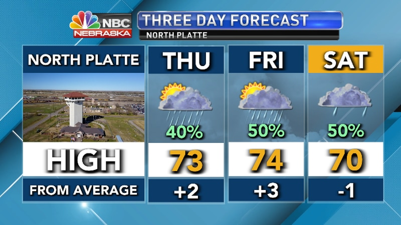 Periods of rain expected through the weekend.