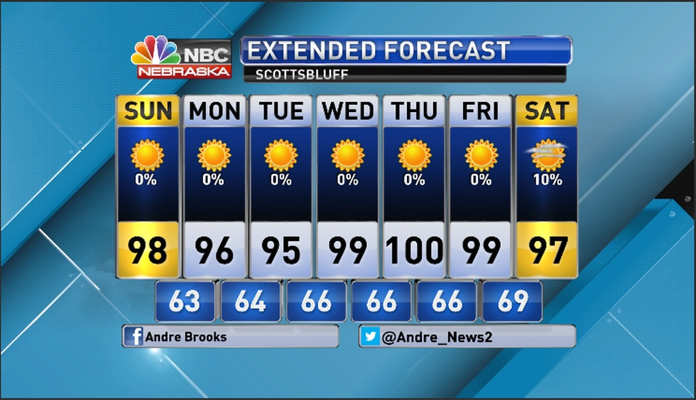 7 day outlook for Scottsbluff