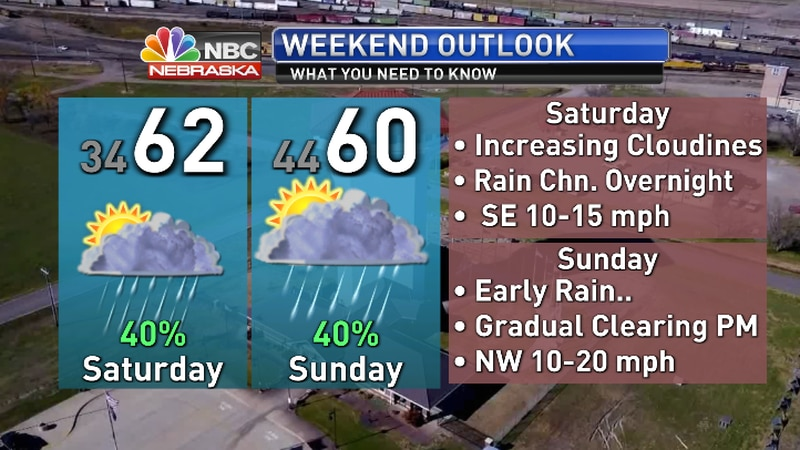 Clouds with overnight and early morning rain chances.  Clearing Sunday afternoon. Seasonably...