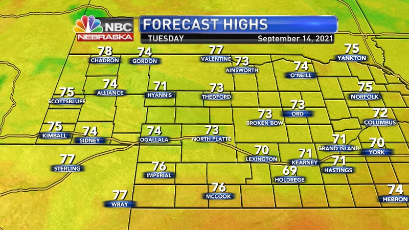 Coole,r drier air along with clouds and rain  will hold temperatures in the 70s across the state.