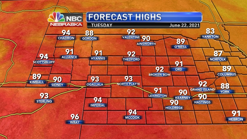 Temperatures jump back to the lower 90s on Tuesday with mostly sunny skies.