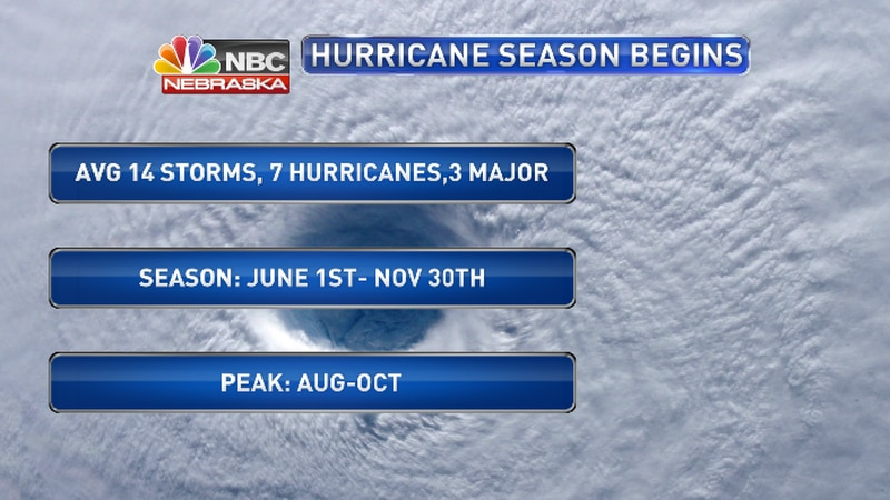 Here are some facts about hurricane season.