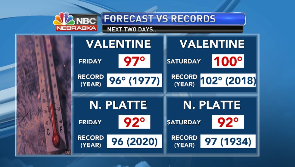A look at forecasted highs versus existing records for Valentine and North Platte for Friday...