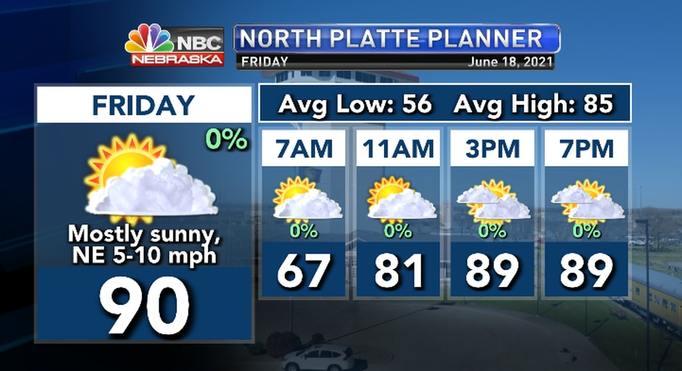 Friday should have a much more pleasant feel as we 'cool' to the low 90s.